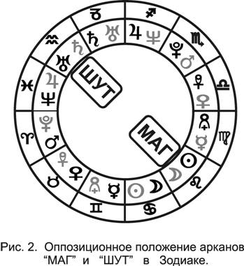 http://www.skrizhaly.ru/fmf_taro.files/image004.jpg